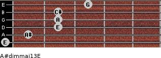 A#dim(maj13)/E for guitar on frets 0, 1, 2, 2, 2, 3