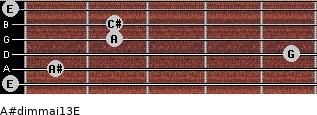 A#dim(maj13)/E for guitar on frets 0, 1, 5, 2, 2, 0