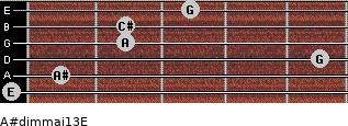 A#dim(maj13)/E for guitar on frets 0, 1, 5, 2, 2, 3
