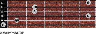 A#dim(maj13)/E for guitar on frets 0, 1, 5, 2, 2, 5