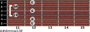 A#dim(maj13)/E for guitar on frets 12, 12, 11, 12, 11, 12