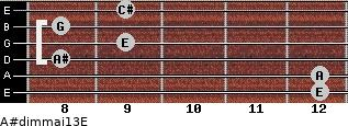 A#dim(maj13)/E for guitar on frets 12, 12, 8, 9, 8, 9