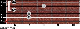 A#dim(maj13)/E for guitar on frets x, 7, 7, 6, 8, 6