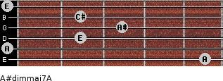 A#dim(maj7)/A for guitar on frets 5, 0, 2, 3, 2, 0