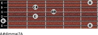 A#dim(maj7)/A for guitar on frets 5, 0, 2, 3, 2, 5