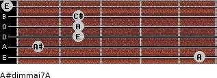 A#dim(maj7)/A for guitar on frets 5, 1, 2, 2, 2, 0