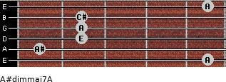 A#dim(maj7)/A for guitar on frets 5, 1, 2, 2, 2, 5