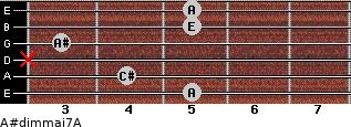 A#dim(maj7)/A for guitar on frets 5, 4, x, 3, 5, 5