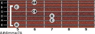 A#dim(maj7)/A for guitar on frets 5, 7, 7, 6, 5, 6