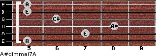A#dim(maj7)/A for guitar on frets 5, 7, 8, 6, 5, 5