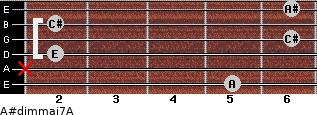 A#dim(maj7)/A for guitar on frets 5, x, 2, 6, 2, 6