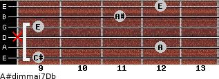 A#dim(maj7)/Db for guitar on frets 9, 12, x, 9, 11, 12