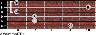 A#dim(maj7)/Db for guitar on frets 9, 7, 7, 6, 10, 6