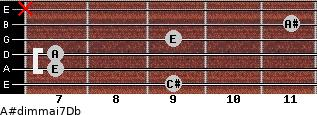 A#dim(maj7)/Db for guitar on frets 9, 7, 7, 9, 11, x
