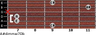 A#dim(maj7)/Db for guitar on frets 9, 7, 7, x, 11, 9