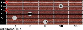 A#dim(maj7)/Db for guitar on frets 9, 7, 8, x, 10, x