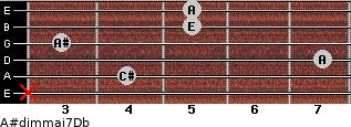 A#dim(maj7)/Db for guitar on frets x, 4, 7, 3, 5, 5
