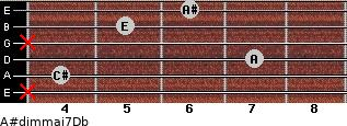A#dim(maj7)/Db for guitar on frets x, 4, 7, x, 5, 6