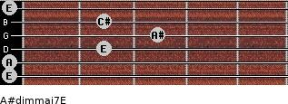 A#dim(maj7)/E for guitar on frets 0, 0, 2, 3, 2, 0