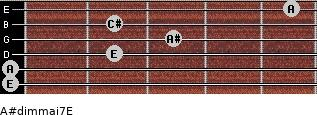 A#dim(maj7)/E for guitar on frets 0, 0, 2, 3, 2, 5