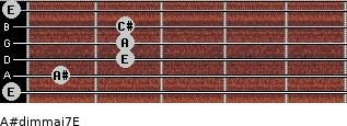A#dim(maj7)/E for guitar on frets 0, 1, 2, 2, 2, 0