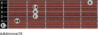 A#dim(maj7)/E for guitar on frets 0, 1, 2, 2, 2, 5