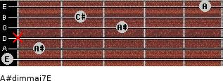 A#dim(maj7)/E for guitar on frets 0, 1, x, 3, 2, 5