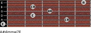 A#dim(maj7)/E for guitar on frets 0, 4, 2, 3, 2, 5