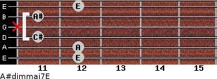 A#dim(maj7)/E for guitar on frets 12, 12, 11, x, 11, 12