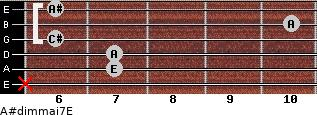 A#dim(maj7)/E for guitar on frets x, 7, 7, 6, 10, 6