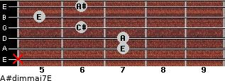 A#dim(maj7)/E for guitar on frets x, 7, 7, 6, 5, 6