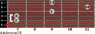 A#dim(maj7)/E for guitar on frets x, 7, 7, 9, 11, 9
