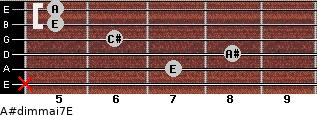 A#dim(maj7)/E for guitar on frets x, 7, 8, 6, 5, 5