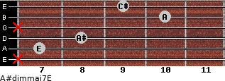 A#dim(maj7)/E for guitar on frets x, 7, 8, x, 10, 9