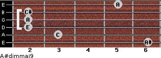 A#dim(maj9) for guitar on frets 6, 3, 2, 2, 2, 5