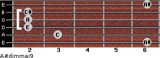 A#dim(maj9) for guitar on frets 6, 3, 2, 2, 2, 6