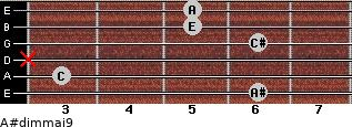 A#dim(maj9) for guitar on frets 6, 3, x, 6, 5, 5