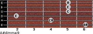 A#dim(maj9) for guitar on frets 6, 4, 2, 5, 5, 5