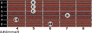 A#dim(maj9) for guitar on frets 6, 4, 7, 5, 5, 5