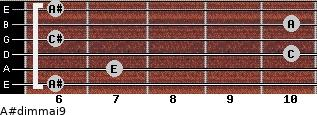 A#dim(maj9) for guitar on frets 6, 7, 10, 6, 10, 6
