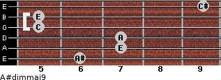 A#dim(maj9) for guitar on frets 6, 7, 7, 5, 5, 9