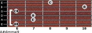 A#dim(maj9) for guitar on frets 6, 7, 7, 6, 10, 8