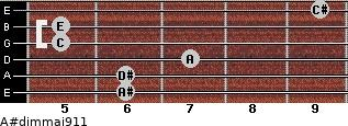 A#dim(maj9/11) for guitar on frets 6, 6, 7, 5, 5, 9