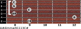A#dim(maj9/11/13)/C# for guitar on frets 9, 12, 8, 9, 8, 8