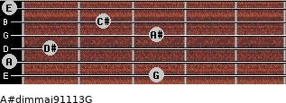 A#dim(maj9/11/13)/G for guitar on frets 3, 0, 1, 3, 2, 0