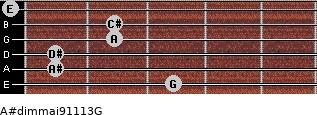A#dim(maj9/11/13)/G for guitar on frets 3, 1, 1, 2, 2, 0