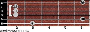 A#dim(maj9/11/13)/G for guitar on frets 3, 6, 2, 2, 2, 6