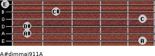 A#dim(maj9/11)/A for guitar on frets 5, 1, 1, 5, 2, 0