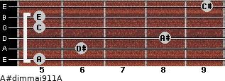 A#dim(maj9/11)/A for guitar on frets 5, 6, 8, 5, 5, 9