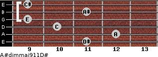 A#dim(maj9/11)/D# for guitar on frets 11, 12, 10, 9, 11, 9